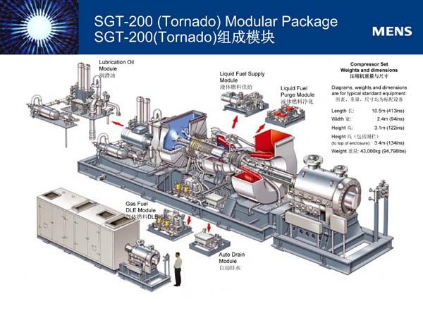 供应西门子-燃气气轮机发电机组 sgt200