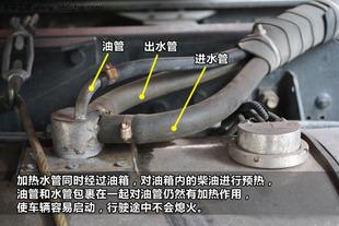 供应冬季卡车客车水循环油箱加热器冬季零号油畅通无阻图片