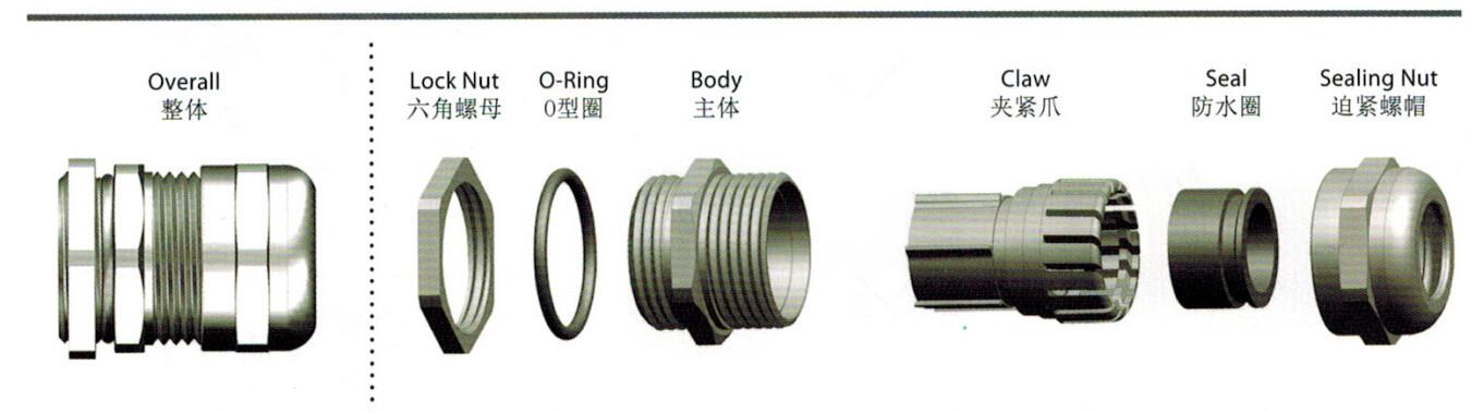 端子12v接头光纤冷接头注塑水管接头