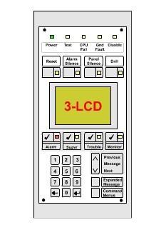 霍尼韦尔XLS1000 LCD主操作面板