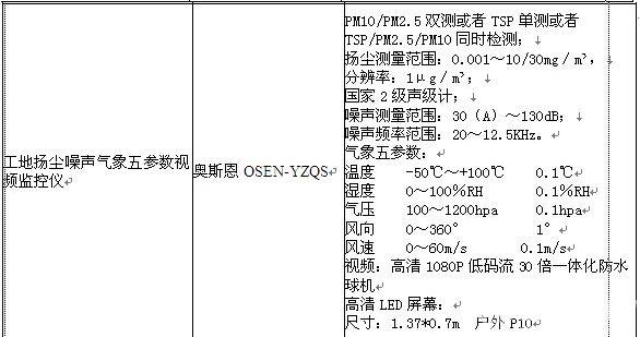 OSEN-YZQS扬尘噪声气象监测系统