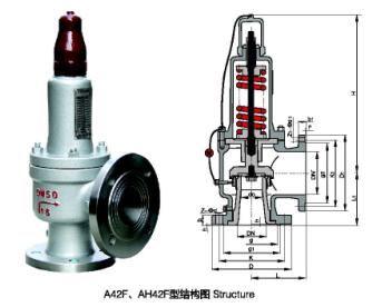 供应上海制发a42f-16c液化石油气安全阀图片