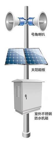 水库泄洪多信道室外无线预警系统蓝芯电子LXDZ-YQH-060