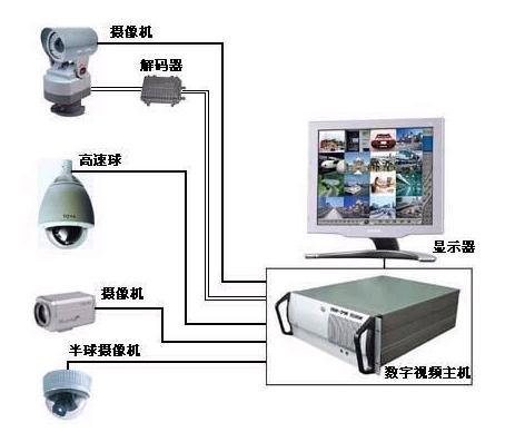 南京安装监控摄像头多少钱 南京监控安防施工