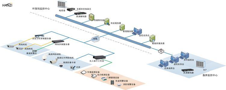 南京光纤网络布线施工 南京光纤布线网络系统