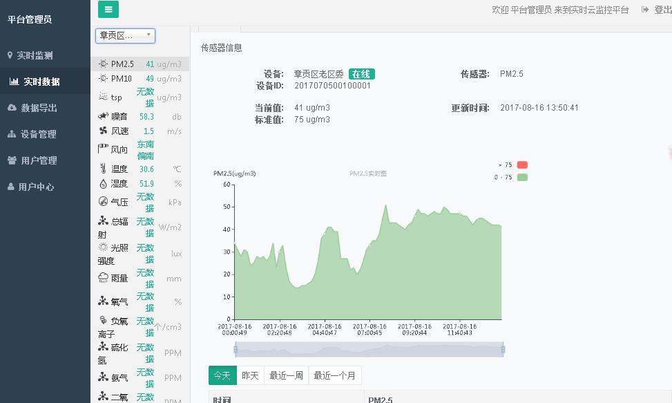 汕头市工地扬尘在线监测系统厂家 价格优惠 免费联网政府平台