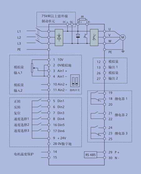 西门子MM440同乐城娱乐娱乐城如何快速调机