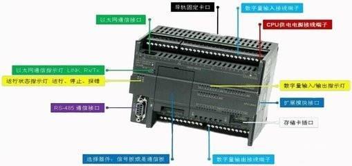 广州西门子CPU主机报价