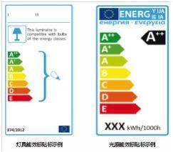 广东ERP能效认证怎么做