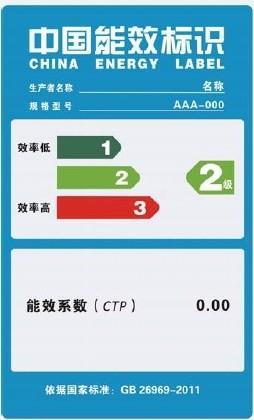 茂名ERP能效认证费用