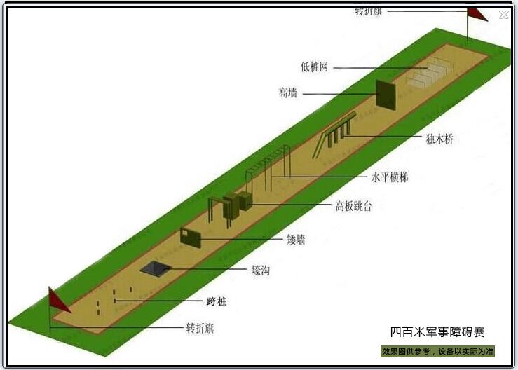 遂宁军用五部联合器价格,攀爬架厂家订做