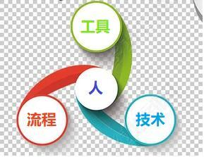 知名五金塑胶行业ERP管理软件供应商