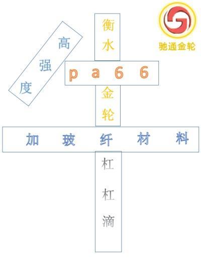 石河子PA66