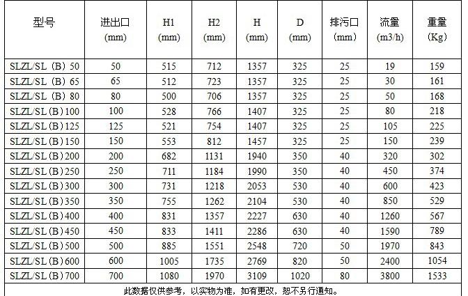 张北全程综合水处理器厂家货源无忧
