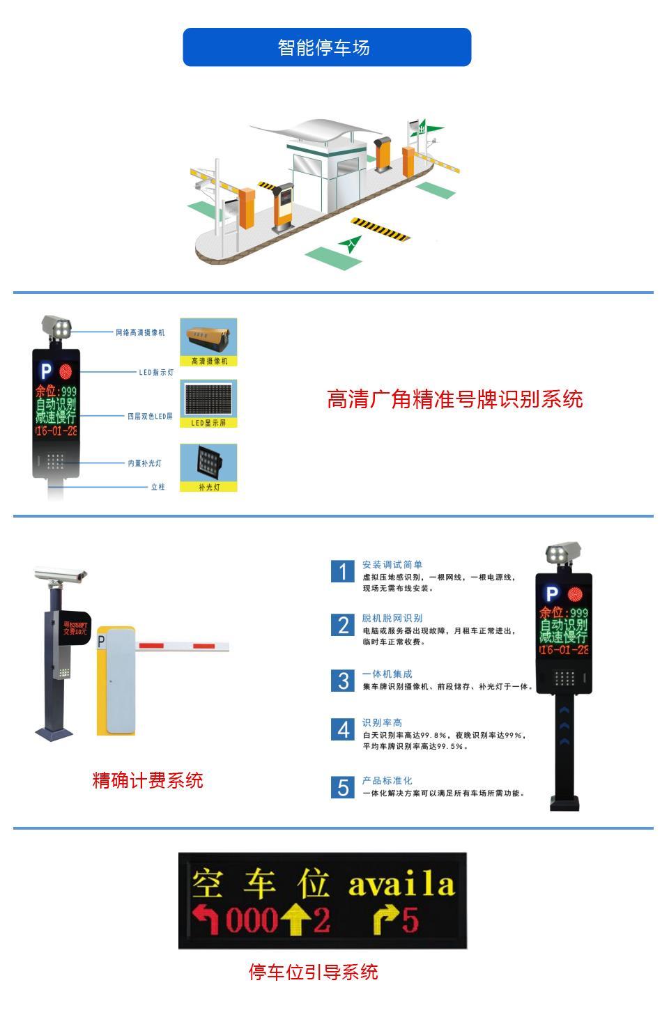 想必大多数停车场都是利用传感器来解决这个问题的,但是传统的传感器