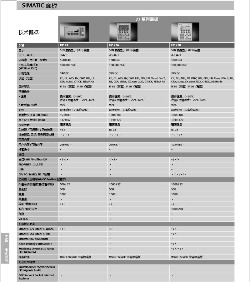 西门子EMAQ02产品