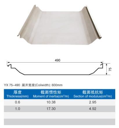 780型氟碳彩钢板加工厂