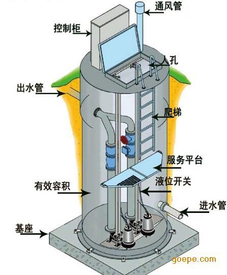 雅安一體化污水提升泵房廠家