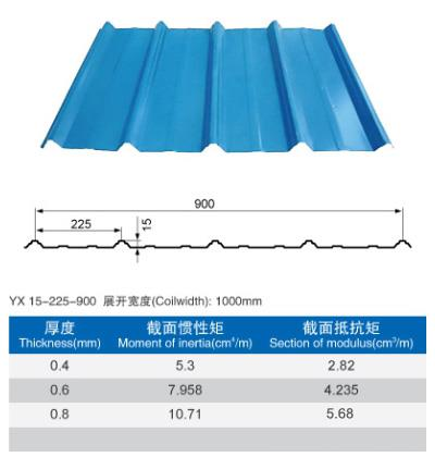 河南氟碳彩钢板