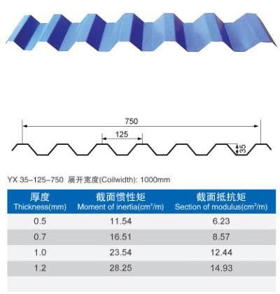 YX18-76-836型氟碳彩钢板