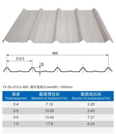 YX54—410—820氟碳彩钢板