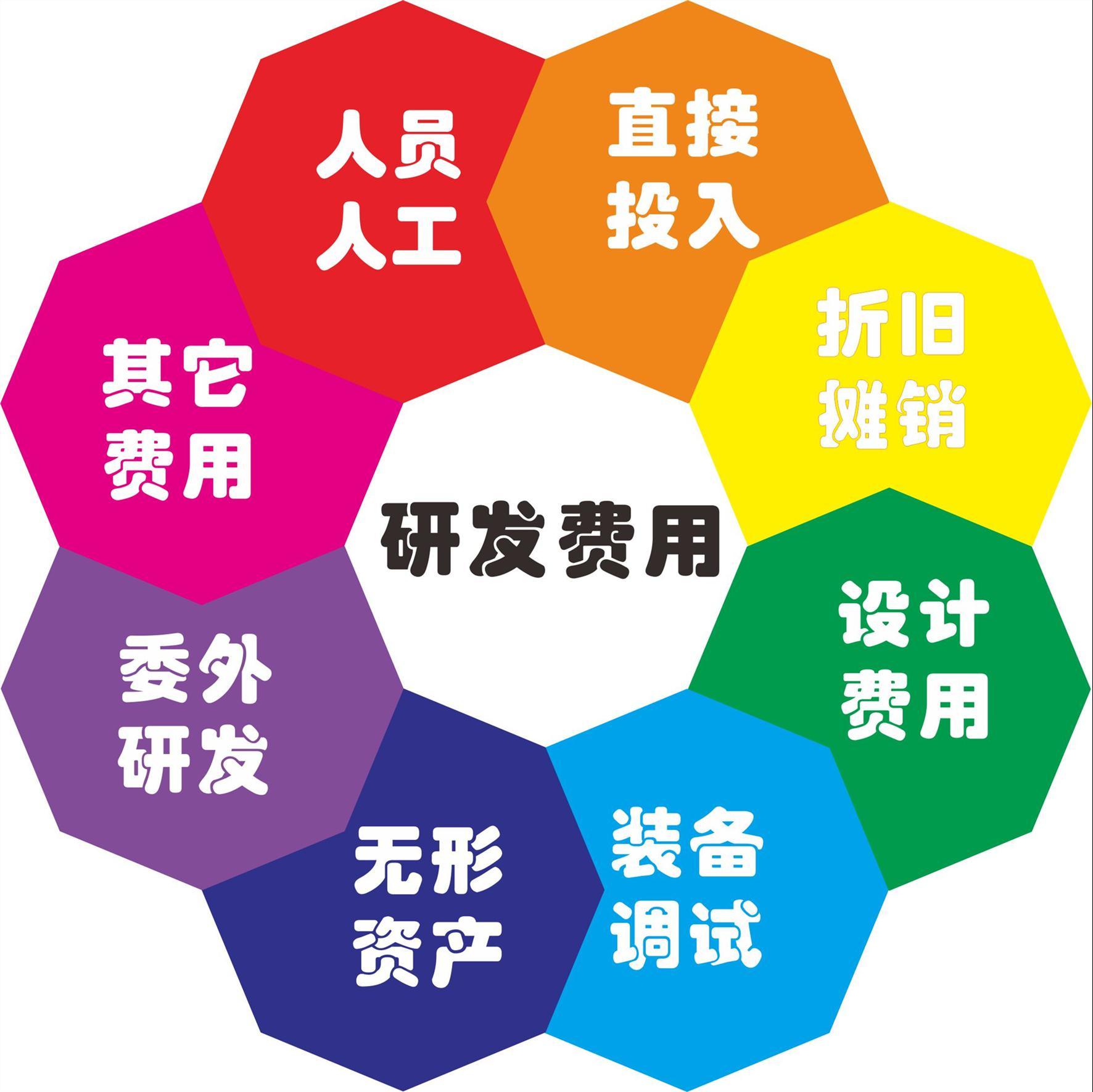 海安小規模企業申報高新技術企業認定