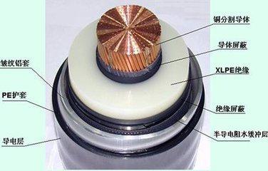 高壓電纜YJV22-8.7/10KV 3*95 經久**