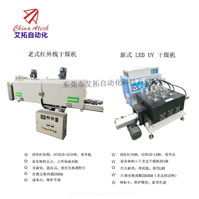 东莞艾拓自动化电子元器件高能LEDUV点胶固化干燥机
