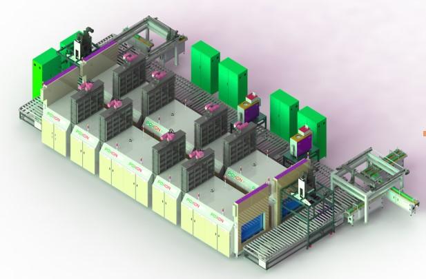 夹持式/接触式真空隧道炉