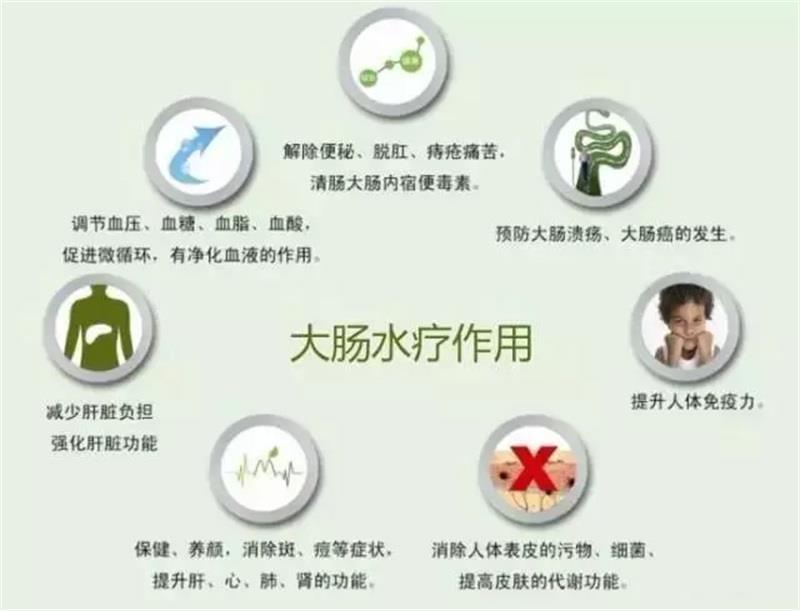 荆州大肠水疗价格加盟合作