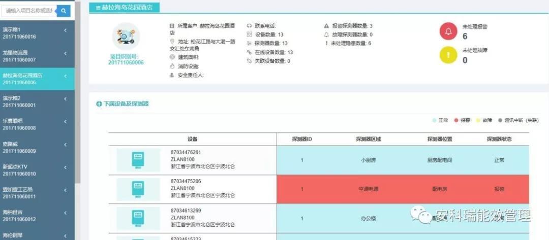 南宁安全用电监管云平台供应商