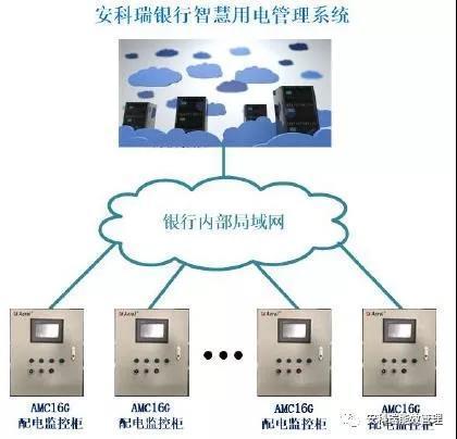 泰州优质安全用电监管云平台