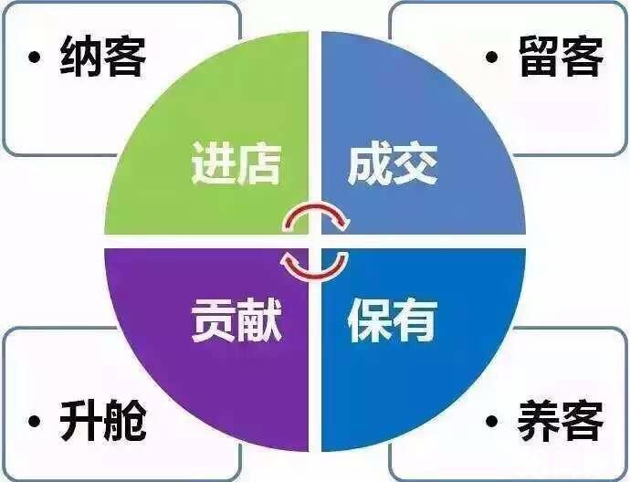 衢州拓客公司