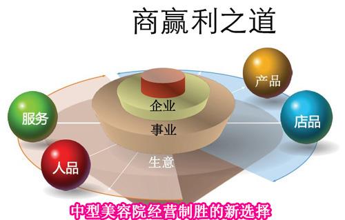 庆阳庆城县专业招生办拓客价格