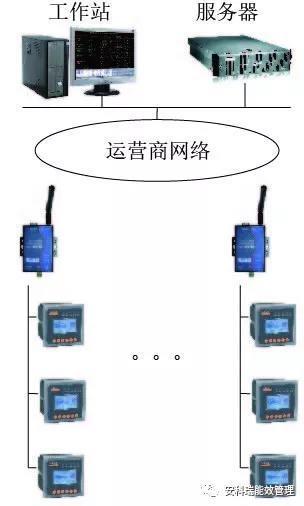 南通安全用电监管云平台价格