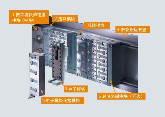 西門子ET-200系列6ES71934CF400AA0 SIEMENS ET200生產地