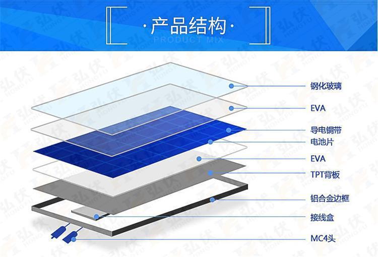 山东家用太阳能电池板
