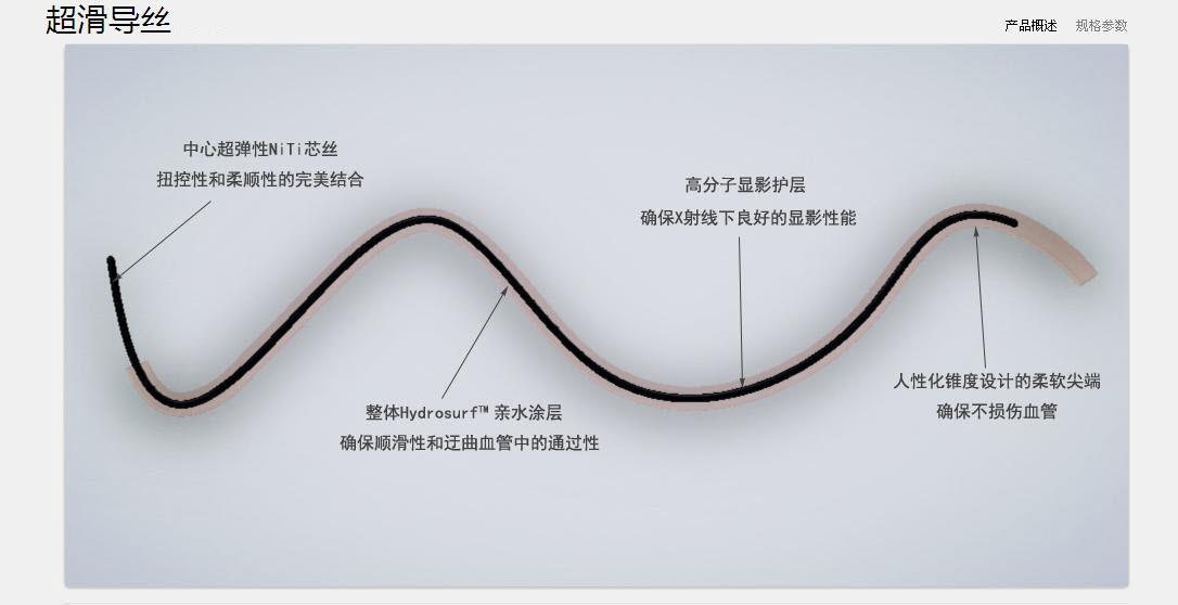 无锡优质亲水超滑导丝