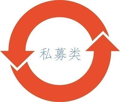 北京房山资产管理公司转让流程