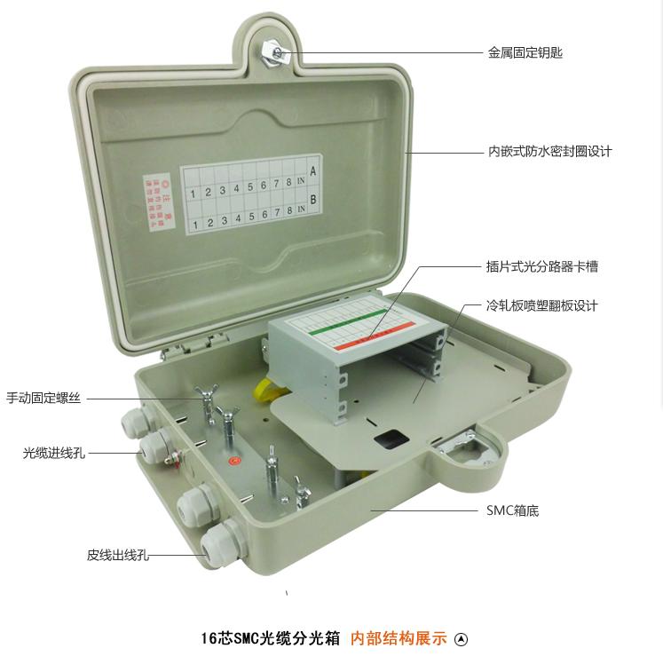 8芯光纖分纖箱廠家資料圖片
