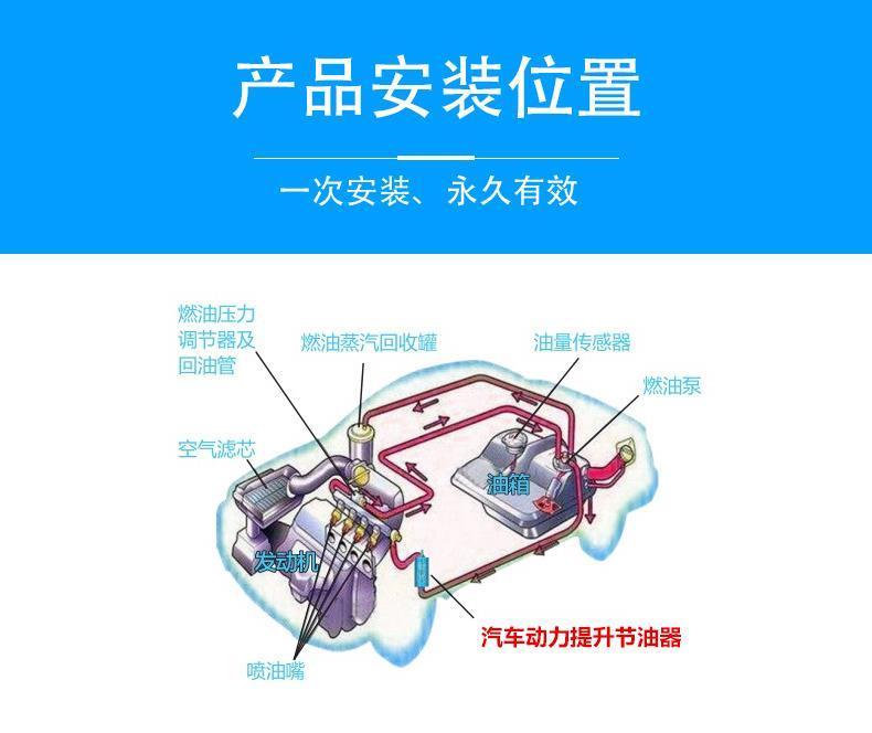 广州动力提升节油器