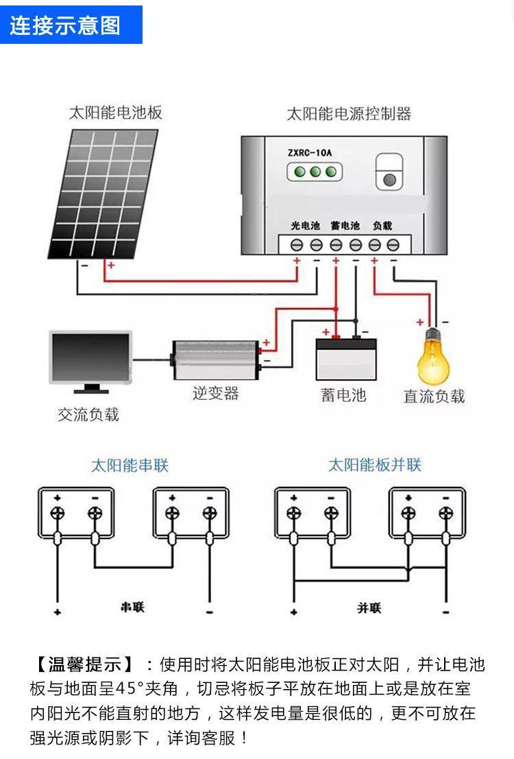 光伏发电灌溉