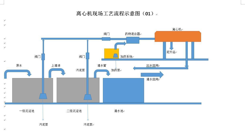 中山污泥脱水离心机生产厂家