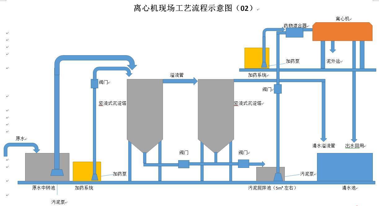 南通污泥脱水离心机生产厂家