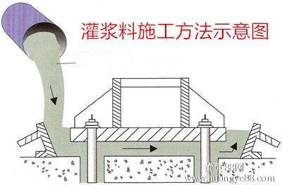 衡阳微膨胀灌浆料厂家