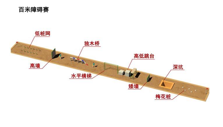 上海体育训练器材价格