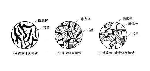 资阳供应金属材料第三方检测