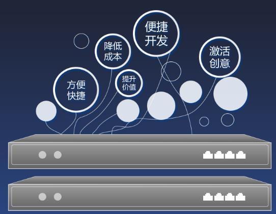 沈阳ip网络电话系统公司