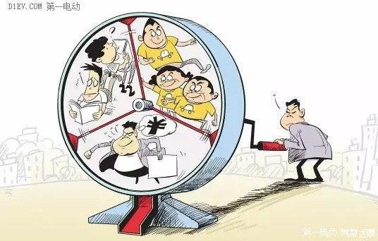 北京公司户车指标