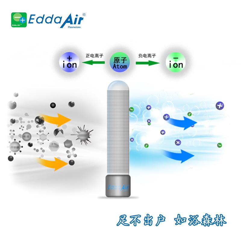 江门空气净化系统加工